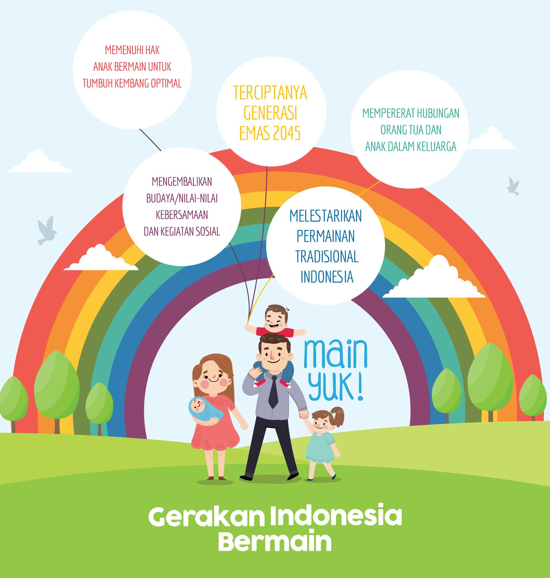 Gerakan Indonesia Bermain